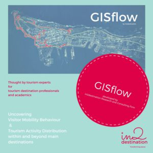 GISFLOW_cover